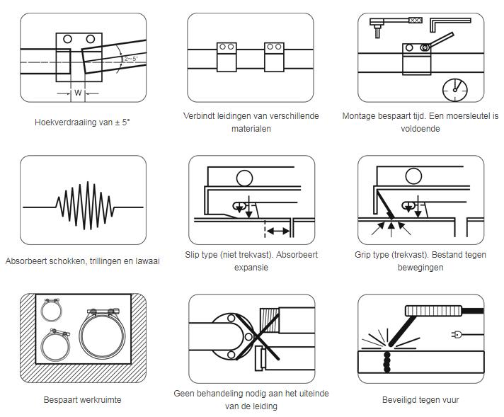 Kenmerken voordelen Repico reparatiekoppelingen herstelklemmen